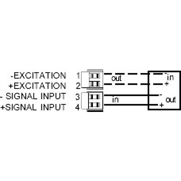 /±200.00 mV Range Green LED Digits 85-264 Vac Power Laurel Electronics L10000DCV1 DC Voltmeter
